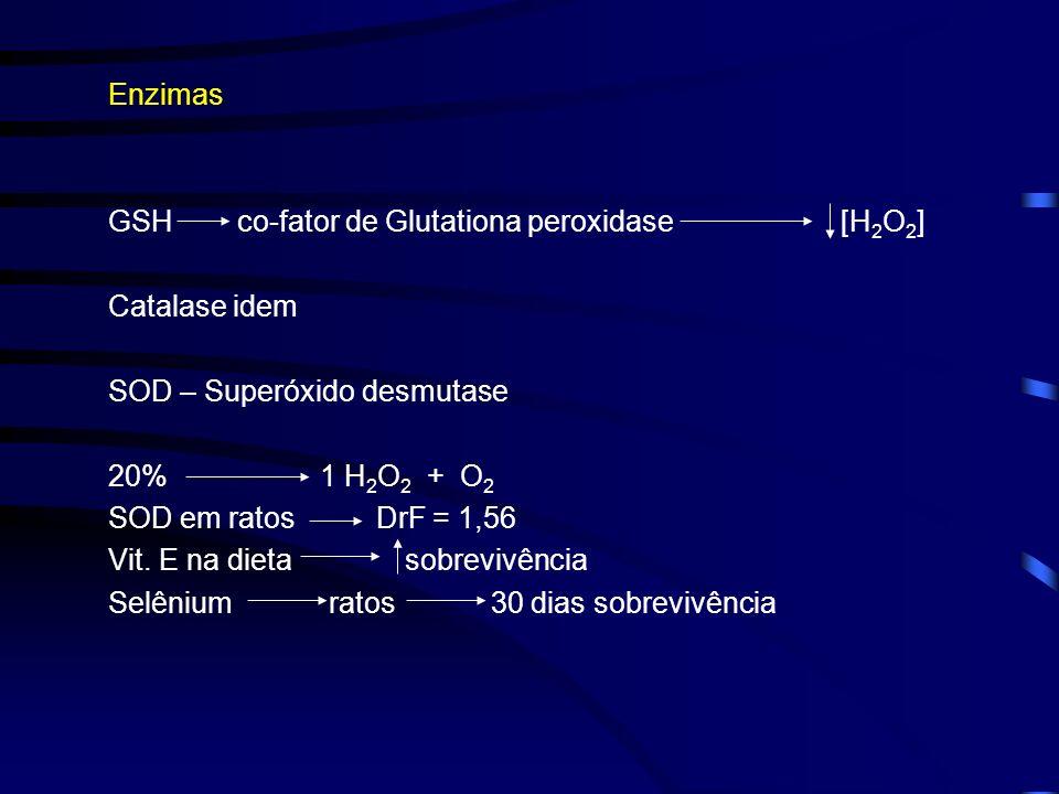 Enzimas GSH co-fator de Glutationa peroxidase [H2O2] Catalase idem. SOD – Superóxido desmutase.